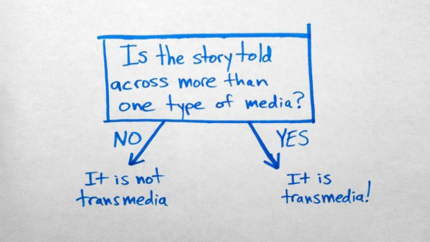 Knowing whether or not your project should be classified as transmedia can be a complicated, daunting question. In order to put you at ease so you can get back to...